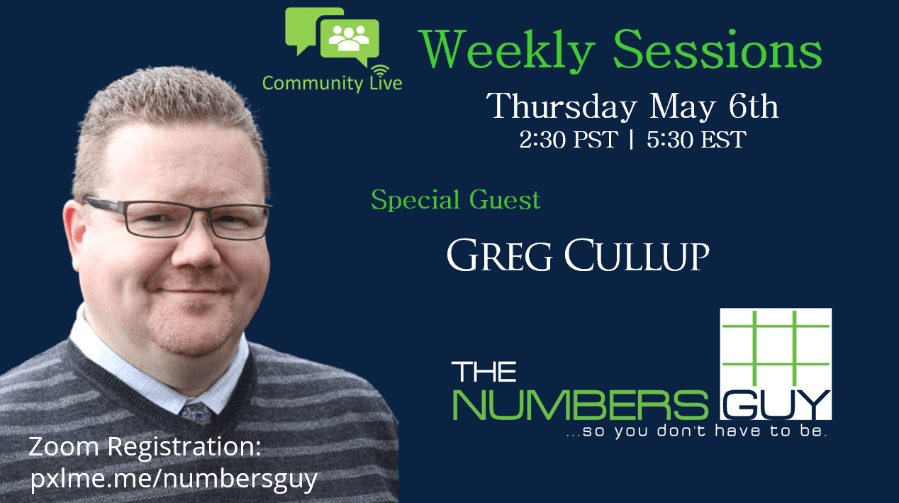 05.06.2021 Weekly Sessions featuring Greg Cullup